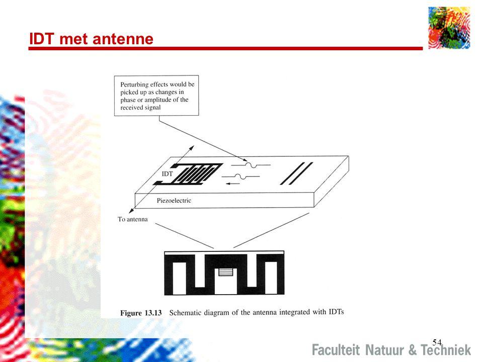 54 IDT met antenne