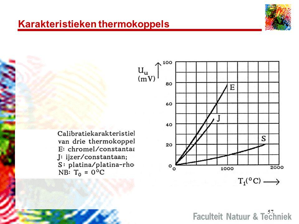 57 Karakteristieken thermokoppels