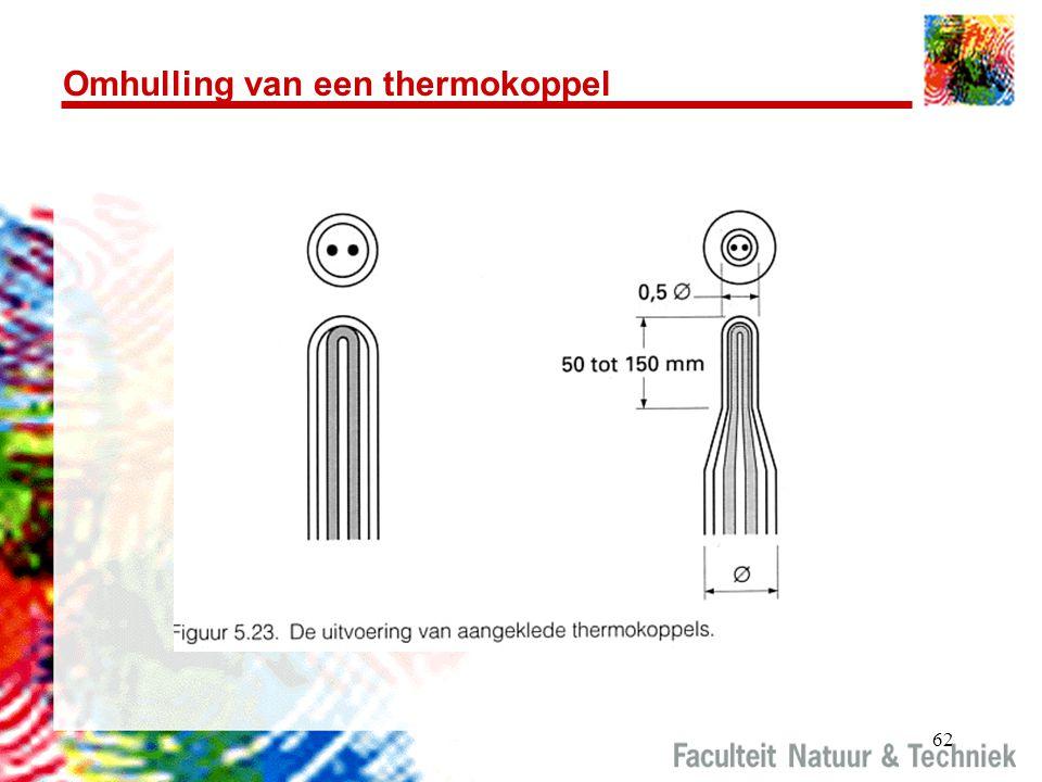 62 Omhulling van een thermokoppel