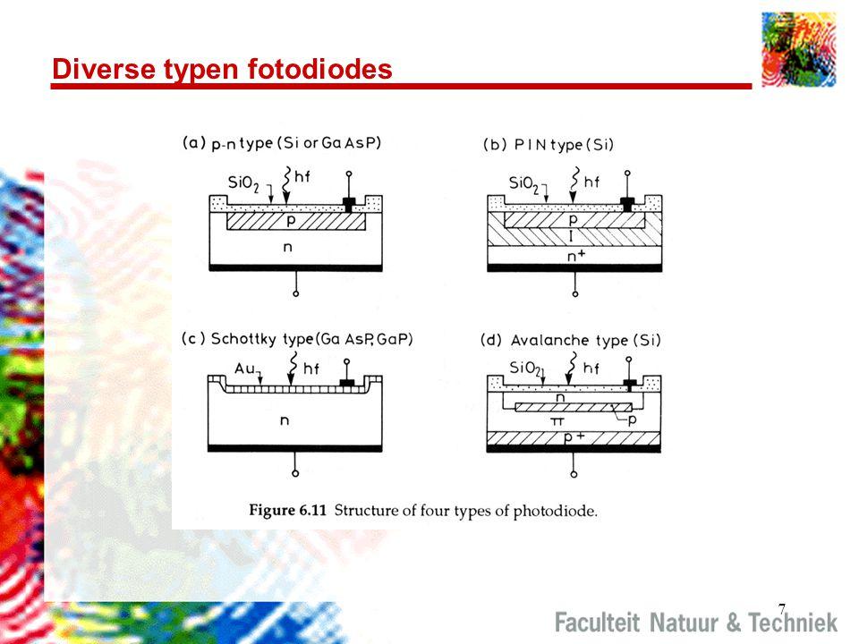 8 Karakteristieken fotodiode