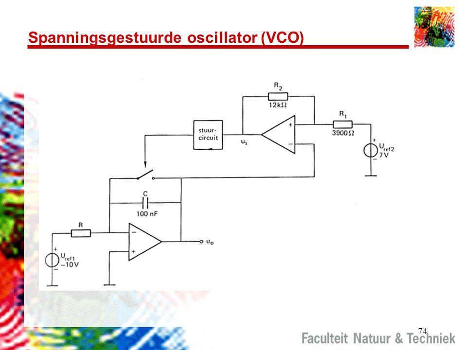 74 Spanningsgestuurde oscillator (VCO)