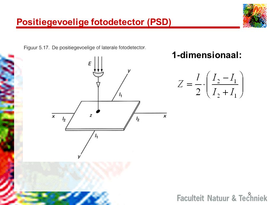 9 Positiegevoelige fotodetector (PSD) 1-dimensionaal: