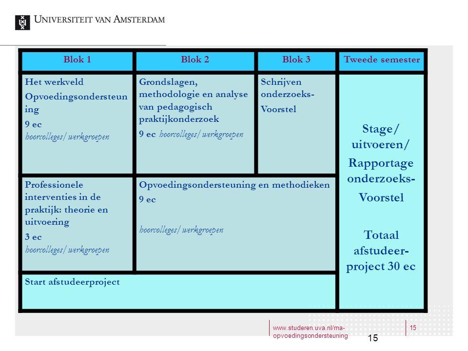 www.studeren.uva.nl/ma- opvoedingsondersteuning 15 Blok 1Blok 2Blok 3Tweede semester Het werkveld Opvoedingsondersteun ing 9 ec hoorcolleges/werkgroep