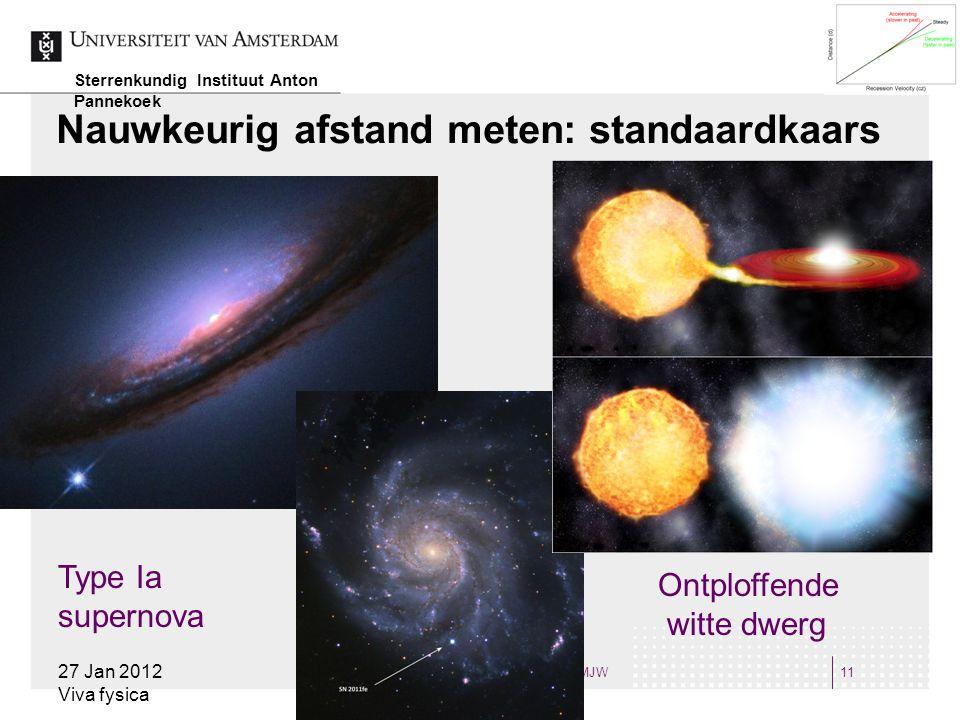 RAMJW11 Nauwkeurig afstand meten: standaardkaars 27 Jan 2012 Viva fysica Sterrenkundig Instituut Anton Pannekoek Type Ia supernova Ontploffende witte
