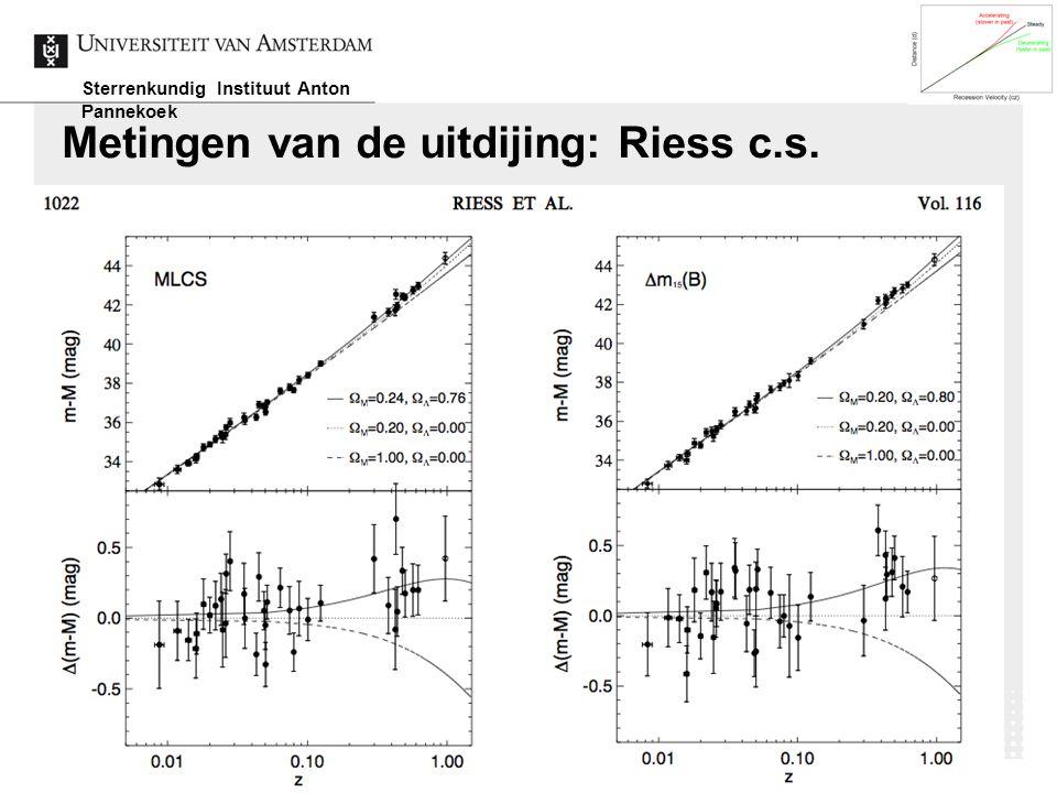 RAMJW13 Metingen van de uitdijing: Riess c.s. 27 Jan 2012 Viva fysica Sterrenkundig Instituut Anton Pannekoek