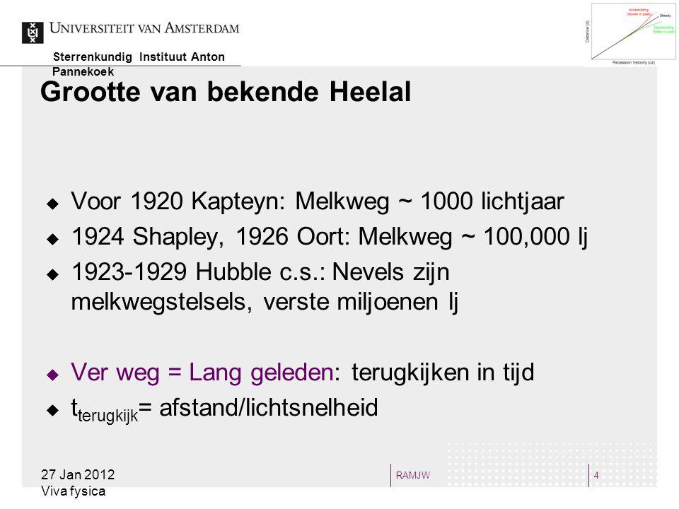RAMJW5 Implicatie van uitdijing  Heelal dijt uit  vroeger kleiner  Oerknal.