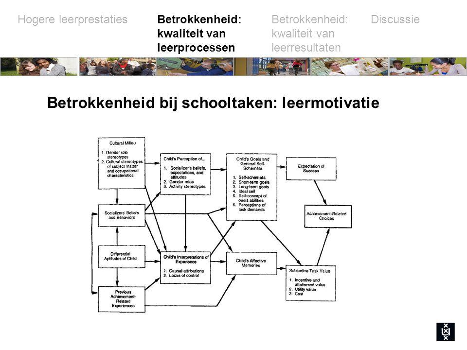 Hogere leerprestatiesBetrokkenheid: kwaliteit van leerprocessen Betrokkenheid: kwaliteit van leerresultaten Discussie Betrokkenheid bij schooltaken: leermotivatie