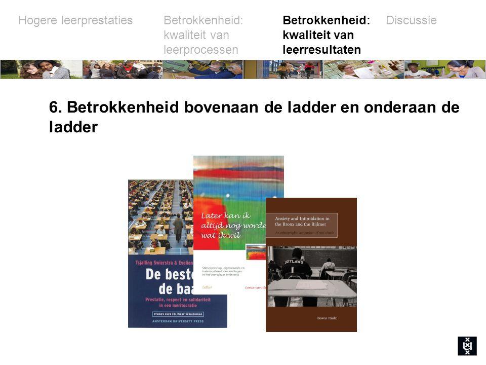 Hogere leerprestatiesBetrokkenheid: kwaliteit van leerprocessen Betrokkenheid: kwaliteit van leerresultaten Discussie 6.