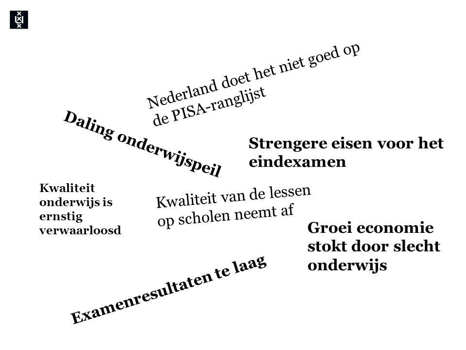 Daling onderwijspeil Kwaliteit van de lessen op scholen neemt af Examenresultaten te laag Nederland doet het niet goed op de PISA-ranglijst Groei economie stokt door slecht onderwijs Strengere eisen voor het eindexamen Kwaliteit onderwijs is ernstig verwaarloosd