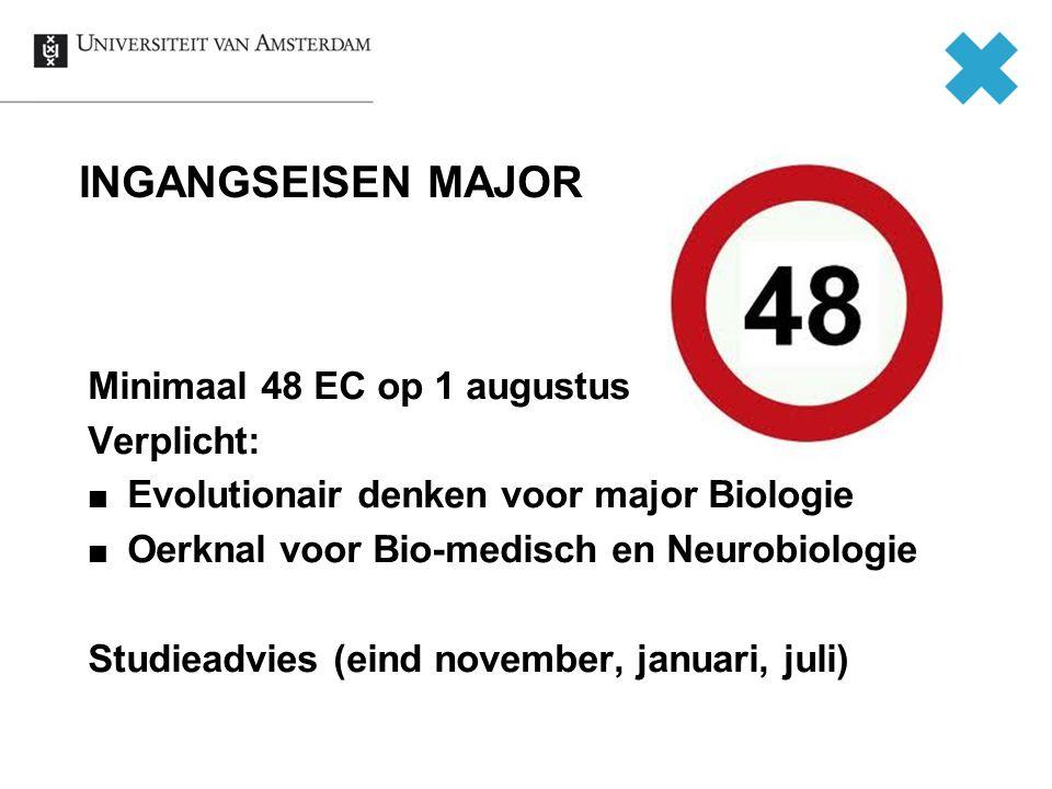 INGANGSEISEN MAJOR Minimaal 48 EC op 1 augustus Verplicht: Evolutionair denken voor major Biologie Oerknal voor Bio-medisch en Neurobiologie Studieadv