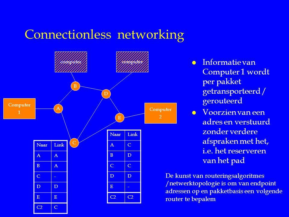 Connectionless networking l Informatie van Computer 1 wordt per pakket getransporteerd / gerouteerd l Voorzien van een adres en verstuurd zonder verdere afspraken met het, i.e.