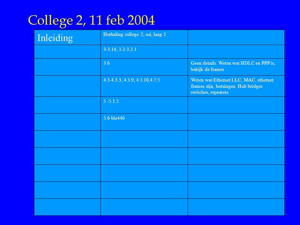College 2, 11 feb 2004 Inleiding Herhaling college 2, osi, laag 2 3-3.14, 3.2-3.2.1 3.6Geen details. Weten wat HDLC en PPP is, bekijk de frames 4.3-4.