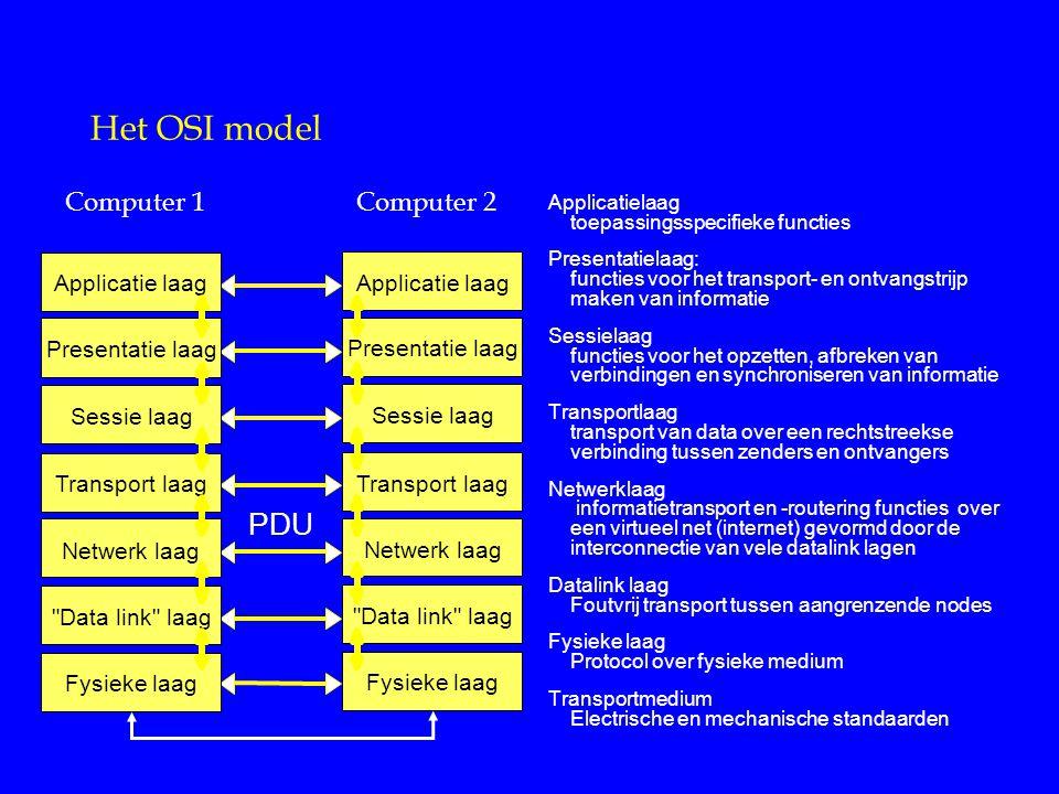 Het OSI model Applicatielaag toepassingsspecifieke functies Presentatielaag: functies voor het transport- en ontvangstrijp maken van informatie Sessie