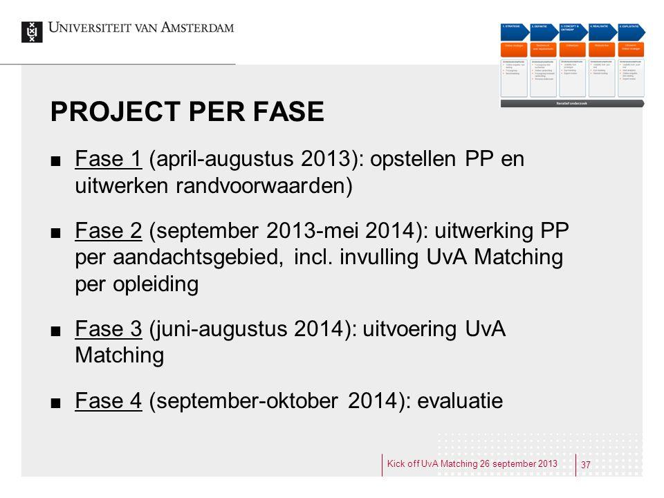 PROJECT PER FASE Fase 1 (april-augustus 2013): opstellen PP en uitwerken randvoorwaarden) Fase 2 (september 2013-mei 2014): uitwerking PP per aandacht