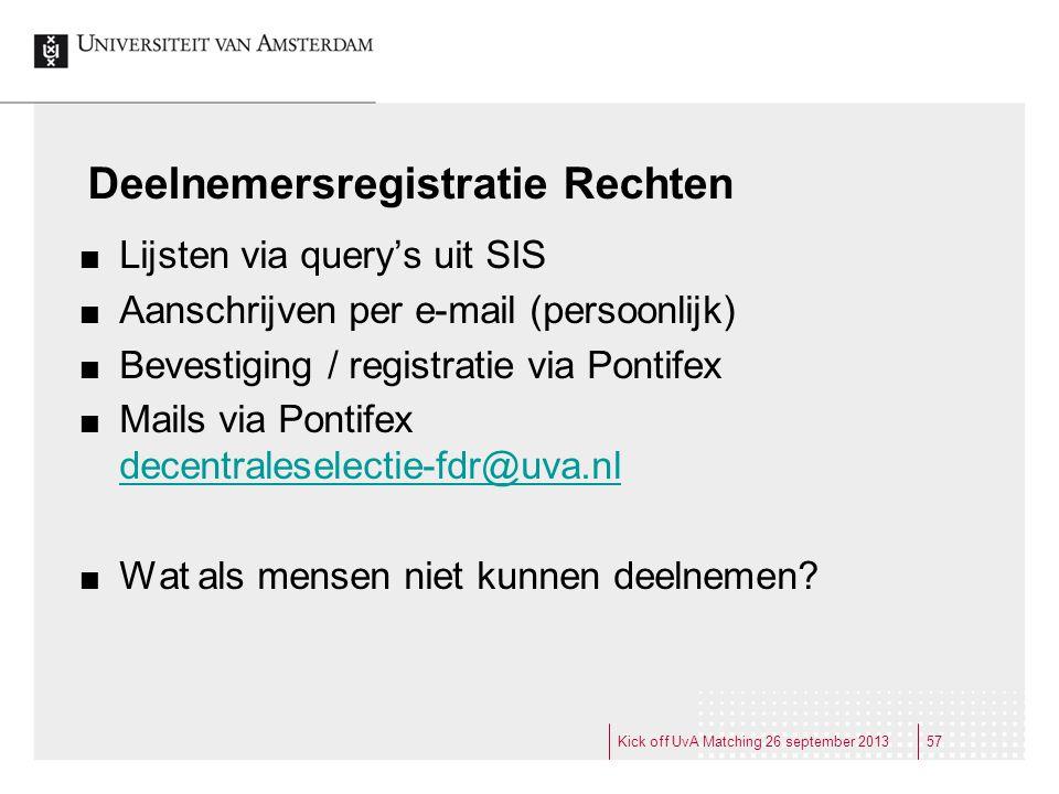 Deelnemersregistratie Rechten Lijsten via query's uit SIS Aanschrijven per e-mail (persoonlijk) Bevestiging / registratie via Pontifex Mails via Ponti
