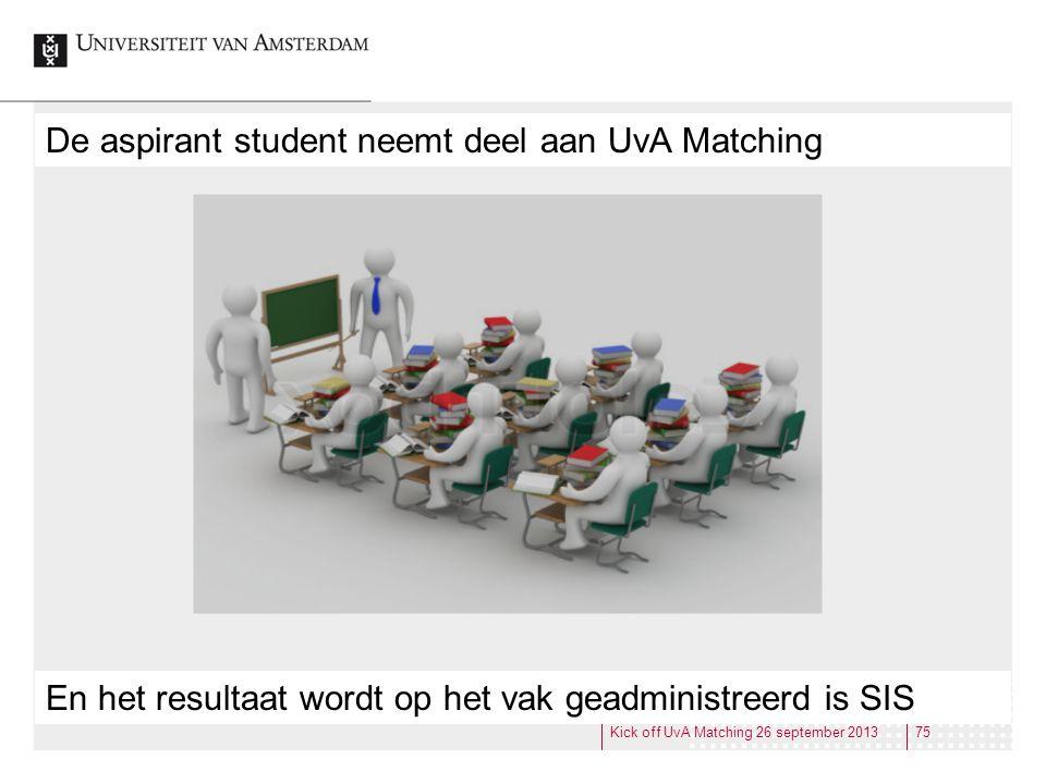 De aspirant student neemt deel aan UvA Matching En het resultaat wordt op het vak geadministreerd is SIS Kick off UvA Matching 26 september 201375
