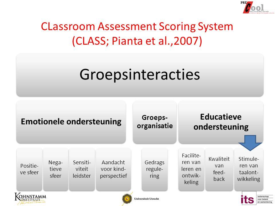 CLassroom Assessment Scoring System (CLASS; Pianta et al.,2007) Groepsinteracties Emotionele ondersteuning Positie- ve sfeer Nega- tieve sfeer Sensiti