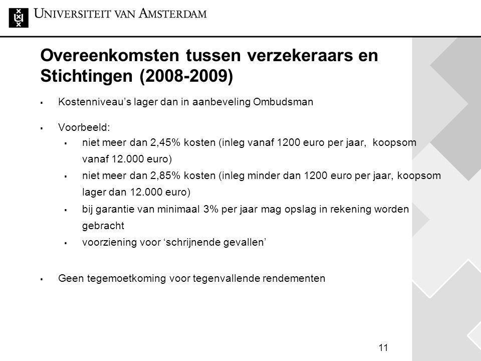 11 Overeenkomsten tussen verzekeraars en Stichtingen (2008-2009)  Kostenniveau's lager dan in aanbeveling Ombudsman  Voorbeeld:  niet meer dan 2,45