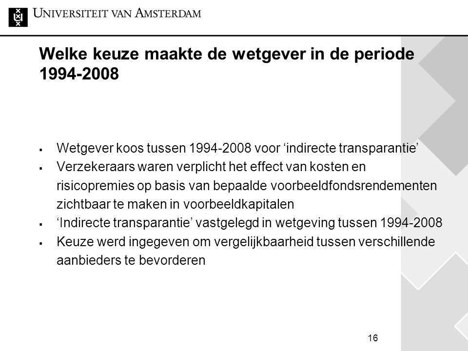 16 Welke keuze maakte de wetgever in de periode 1994-2008  Wetgever koos tussen 1994-2008 voor 'indirecte transparantie'  Verzekeraars waren verplic