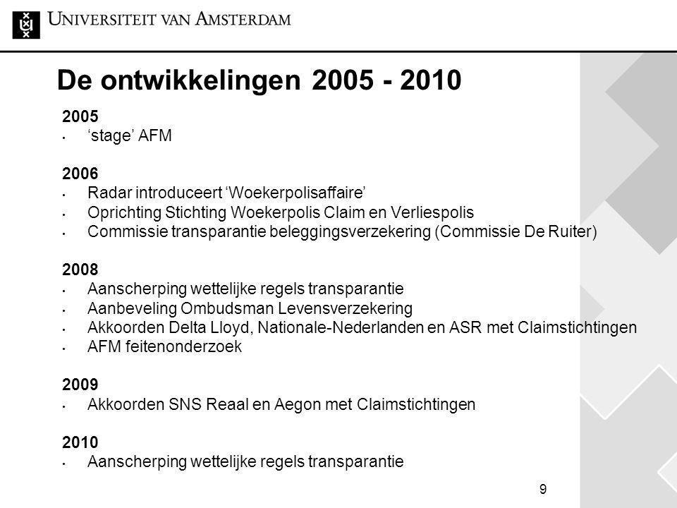 9 De ontwikkelingen 2005 - 2010 2005 'stage' AFM 2006 Radar introduceert 'Woekerpolisaffaire' Oprichting Stichting Woekerpolis Claim en Verliespolis C