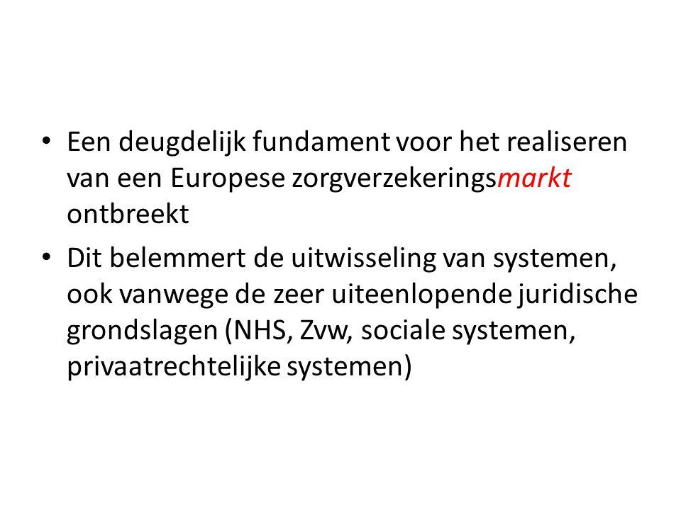 Een deugdelijk fundament voor het realiseren van een Europese zorgverzekeringsmarkt ontbreekt Dit belemmert de uitwisseling van systemen, ook vanwege
