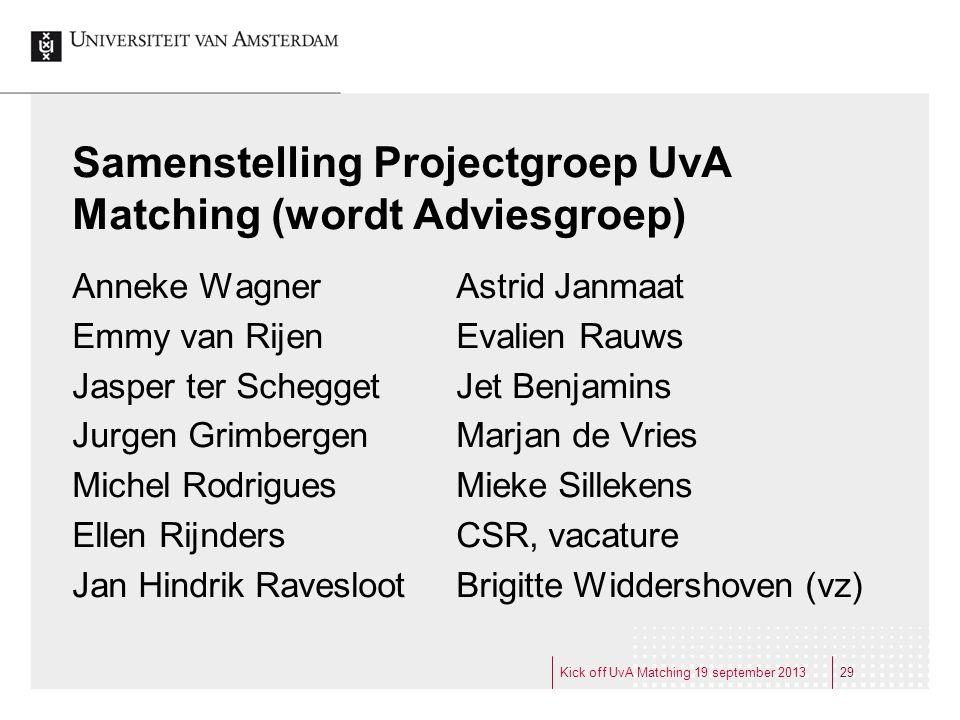 Samenstelling Projectgroep UvA Matching (wordt Adviesgroep) Anneke WagnerAstrid Janmaat Emmy van RijenEvalien Rauws Jasper ter ScheggetJet Benjamins J