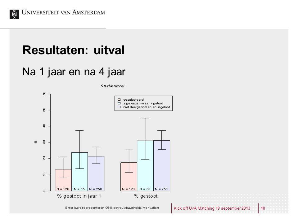 Resultaten: uitval Na 1 jaar en na 4 jaar Kick off UvA Matching 19 september 201340