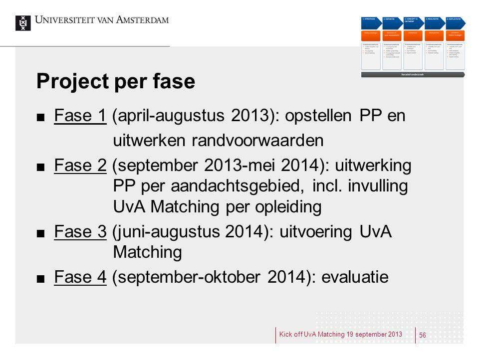 Project per fase Fase 1 (april-augustus 2013): opstellen PP en uitwerken randvoorwaarden Fase 2 (september 2013-mei 2014): uitwerking PP per aandachts