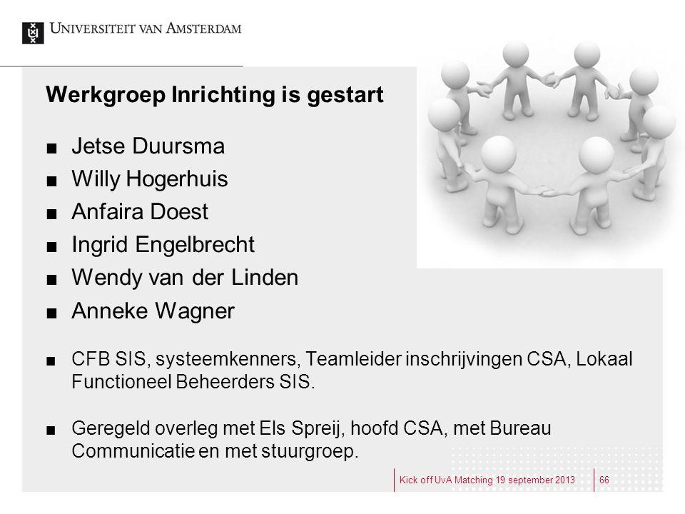 Werkgroep Inrichting is gestart Jetse Duursma Willy Hogerhuis Anfaira Doest Ingrid Engelbrecht Wendy van der Linden Anneke Wagner CFB SIS, systeemkenn