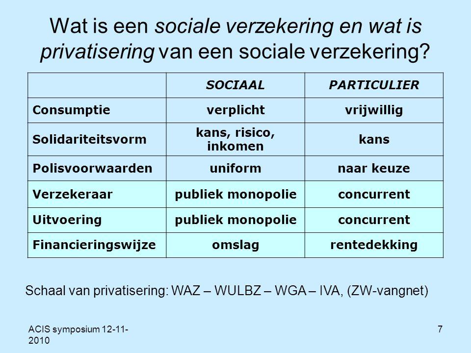 ACIS symposium 12-11- 2010 7 Wat is een sociale verzekering en wat is privatisering van een sociale verzekering.