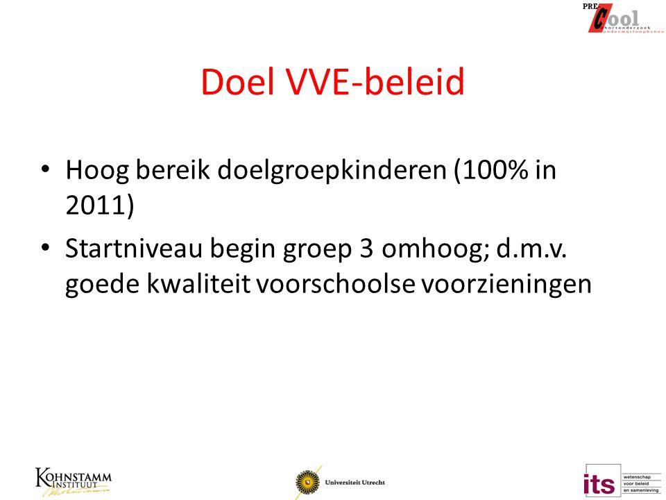 Doel VVE-beleid Hoog bereik doelgroepkinderen (100% in 2011) Startniveau begin groep 3 omhoog; d.m.v.