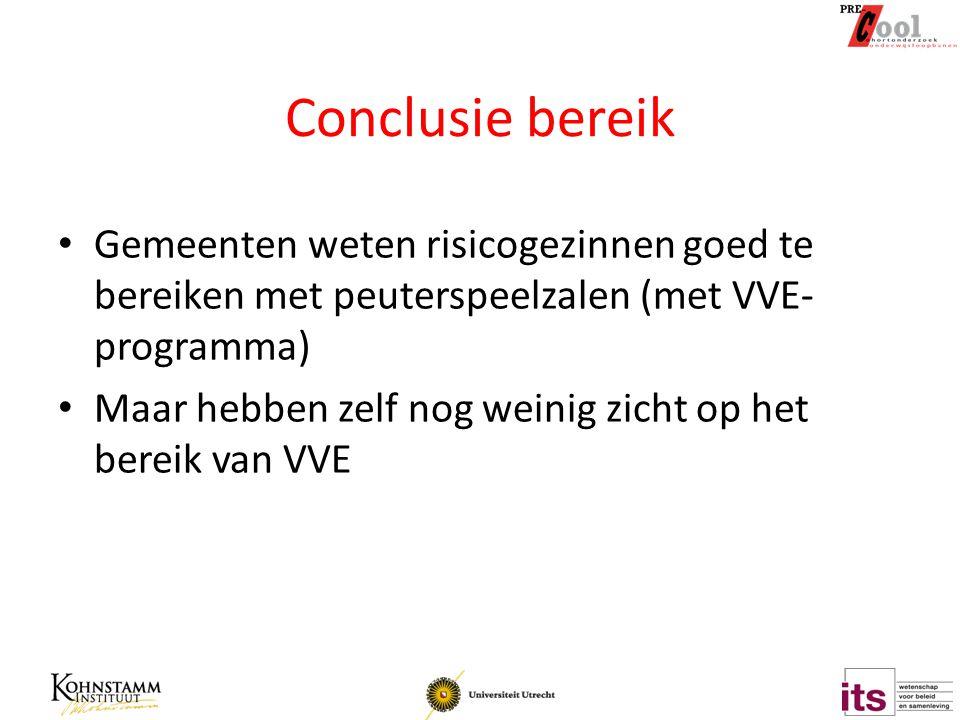 Conclusie bereik Gemeenten weten risicogezinnen goed te bereiken met peuterspeelzalen (met VVE- programma) Maar hebben zelf nog weinig zicht op het bereik van VVE
