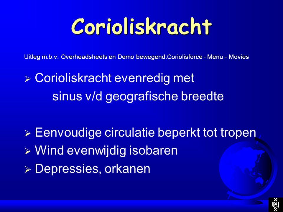 Corioliskracht Uitleg m.b.v. Overheadsheets en Demo bewegend:Coriolisforce - Menu - Movies  Corioliskracht evenredig met sinus v/d geografische breed