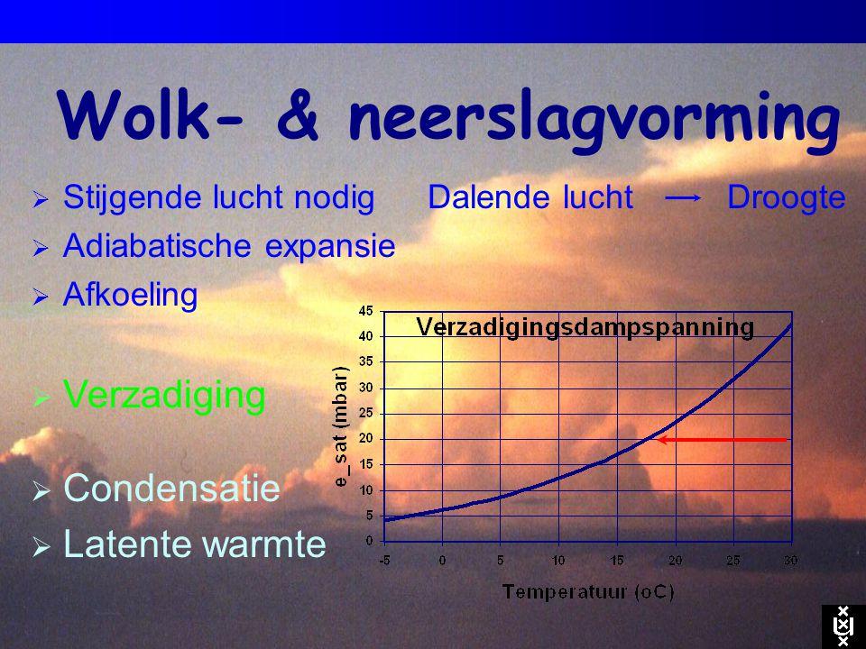 Wolk- & neerslagvorming  Stijgende lucht nodig  Adiabatische expansie  Afkoeling  Verzadiging  Condensatie  Latente warmte Dalende lucht Droogte