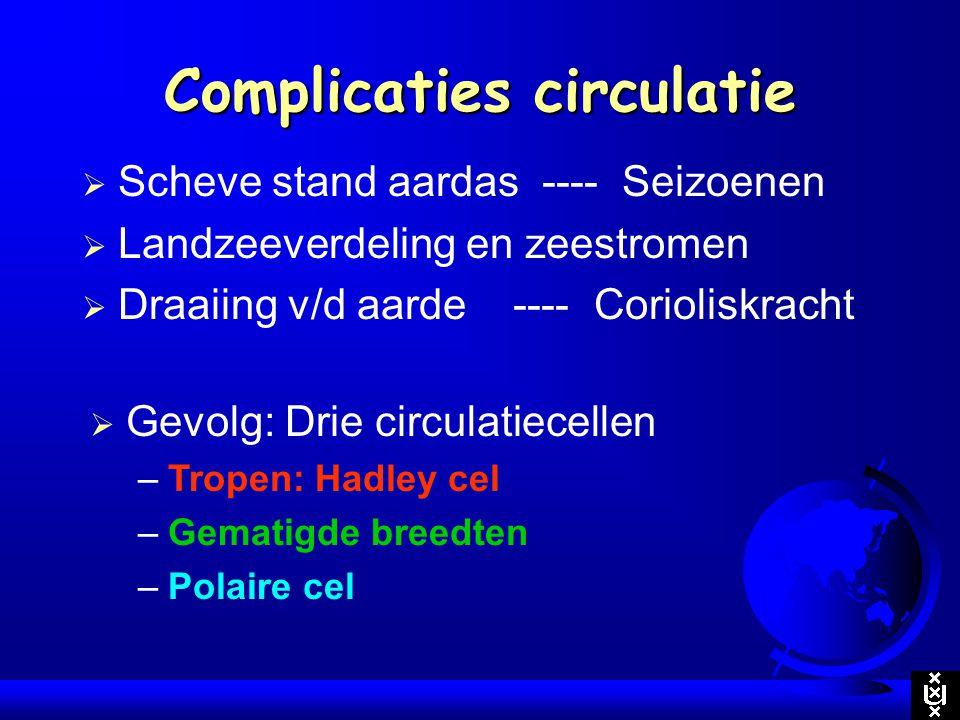 Complicaties circulatie  Scheve stand aardas ---- Seizoenen  Landzeeverdeling en zeestromen  Draaiing v/d aarde ---- Corioliskracht  Gevolg: Drie