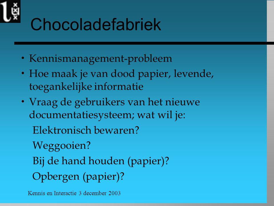 Kennis en Interactie 3 december 2003 Chocoladefabriek  Kennismanagement-probleem  Hoe maak je van dood papier, levende, toegankelijke informatie  Vraag de gebruikers van het nieuwe documentatiesysteem; wat wil je: Elektronisch bewaren.
