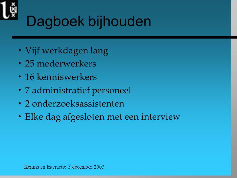 Kennis en Interactie 3 december 2003 Dagboek bijhouden  Vijf werkdagen lang  25 mederwerkers  16 kenniswerkers  7 administratief personeel  2 ond