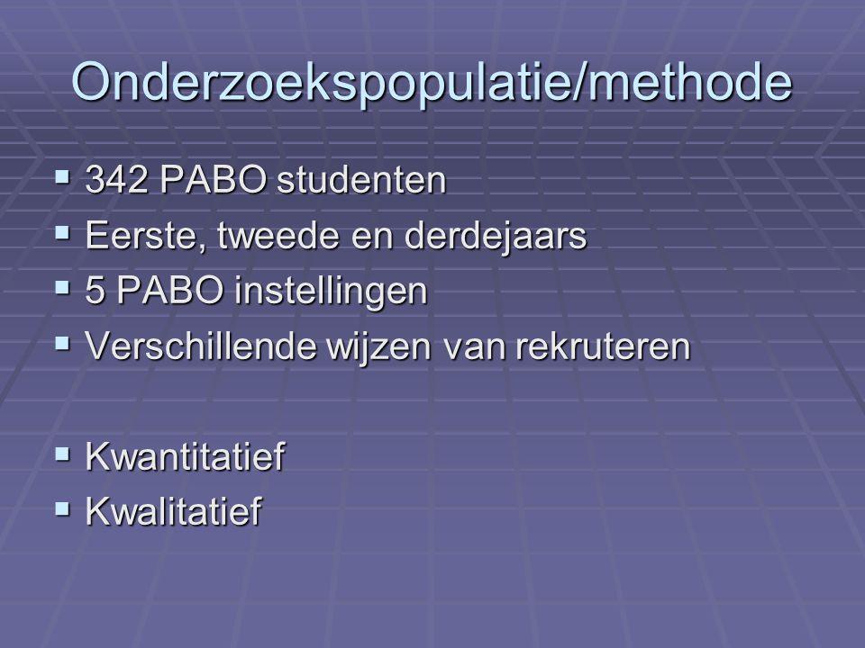 Onderzoekspopulatie/methode  342 PABO studenten  Eerste, tweede en derdejaars  5 PABO instellingen  Verschillende wijzen van rekruteren  Kwantitatief  Kwalitatief