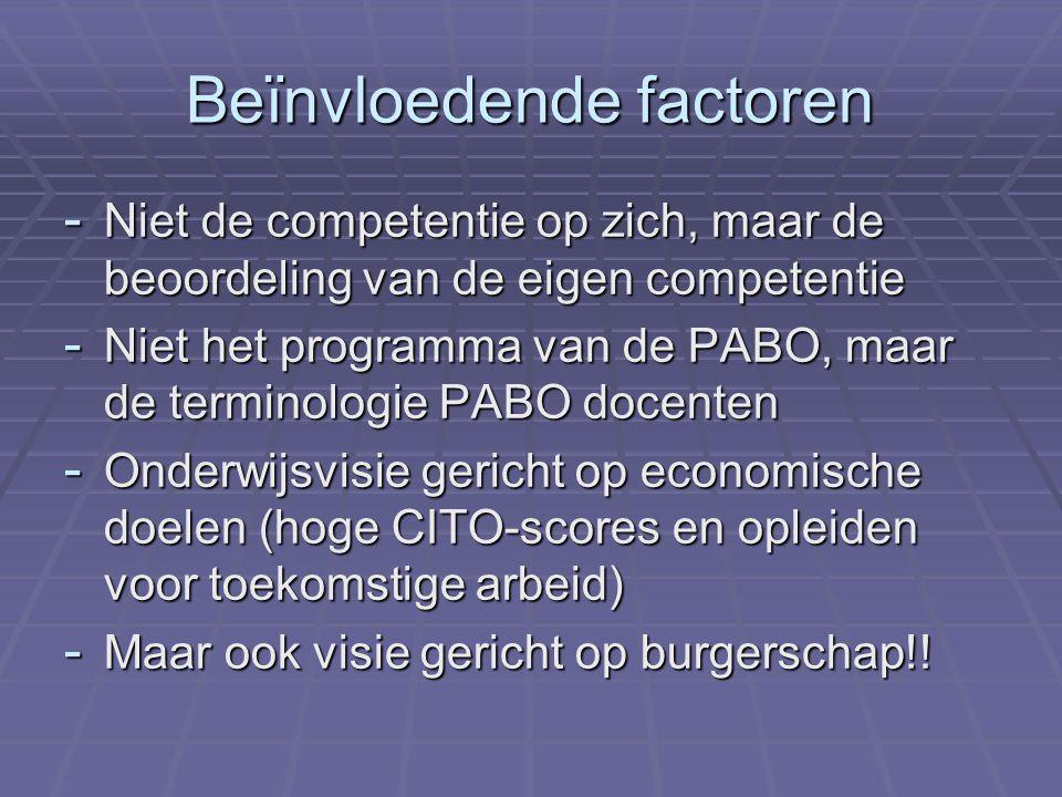 Beïnvloedende factoren - Niet de competentie op zich, maar de beoordeling van de eigen competentie - Niet het programma van de PABO, maar de terminologie PABO docenten - Onderwijsvisie gericht op economische doelen (hoge CITO-scores en opleiden voor toekomstige arbeid) - Maar ook visie gericht op burgerschap!!
