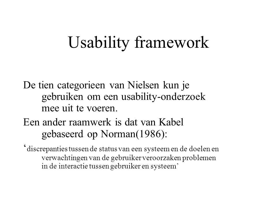 Usability framework De tien categorieen van Nielsen kun je gebruiken om een usability-onderzoek mee uit te voeren. Een ander raamwerk is dat van Kabel