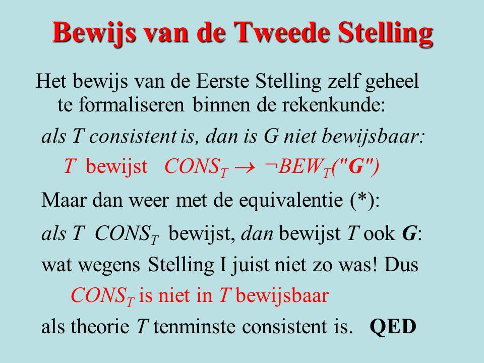 Bewijs van de Tweede Stelling Het bewijs van de Eerste Stelling zelf geheel te formaliseren binnen de rekenkunde: als T consistent is, dan is G niet b