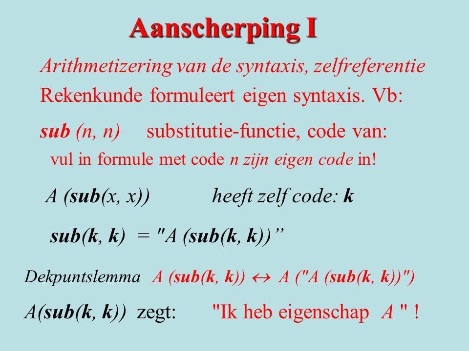 Aanscherping I Arithmetizering van de syntaxis, zelfreferentie Rekenkunde formuleert eigen syntaxis. Vb: sub (n, n) substitutie-functie, code van: vul