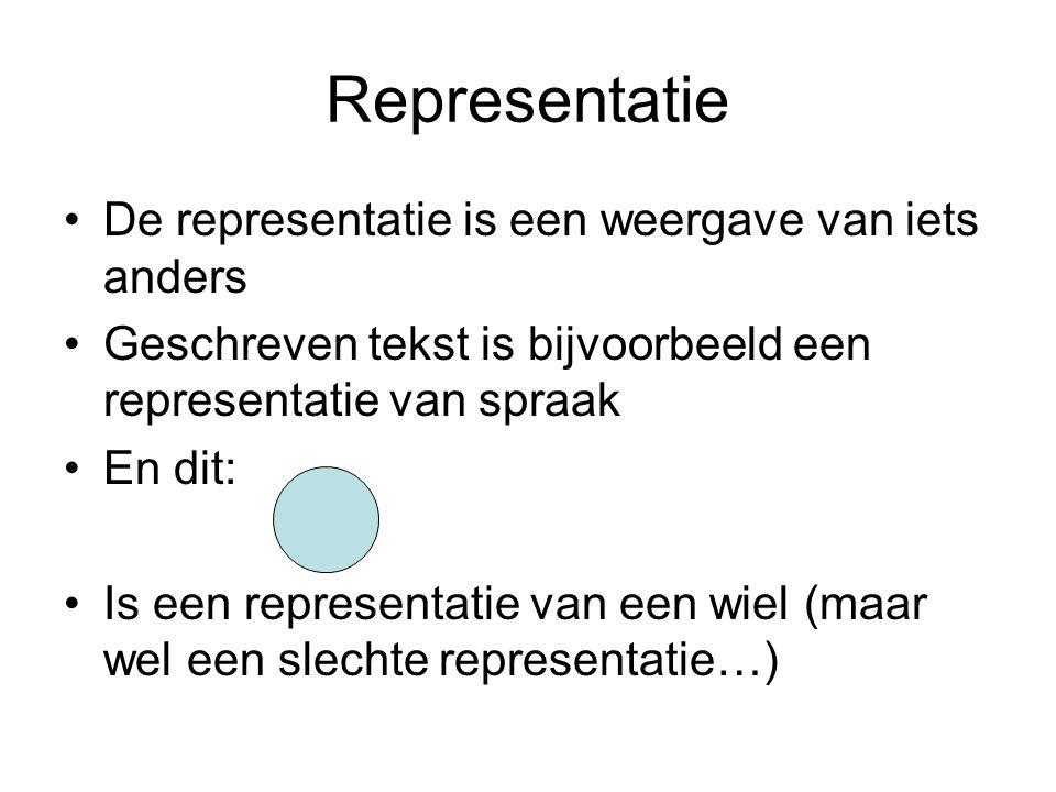 Representatie De representatie is een weergave van iets anders Geschreven tekst is bijvoorbeeld een representatie van spraak En dit: Is een representatie van een wiel (maar wel een slechte representatie…)