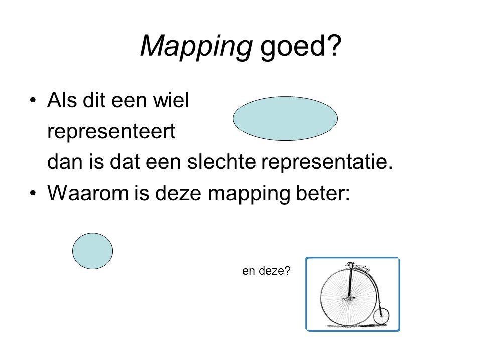 Mapping goed. Als dit een wiel representeert dan is dat een slechte representatie.