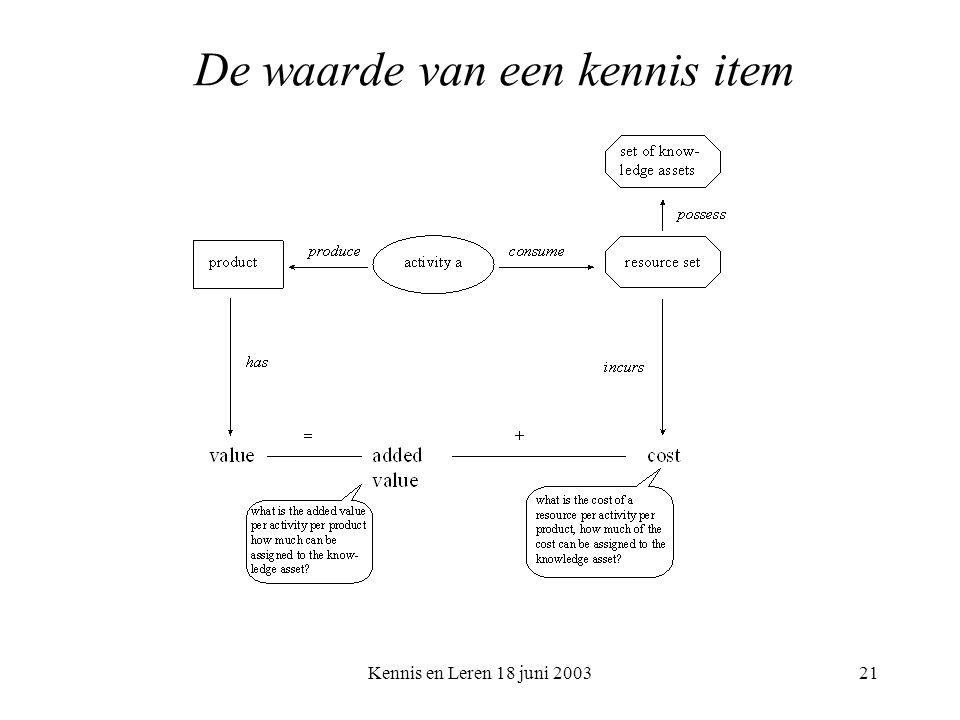 Kennis en Leren 18 juni 200321 De waarde van een kennis item