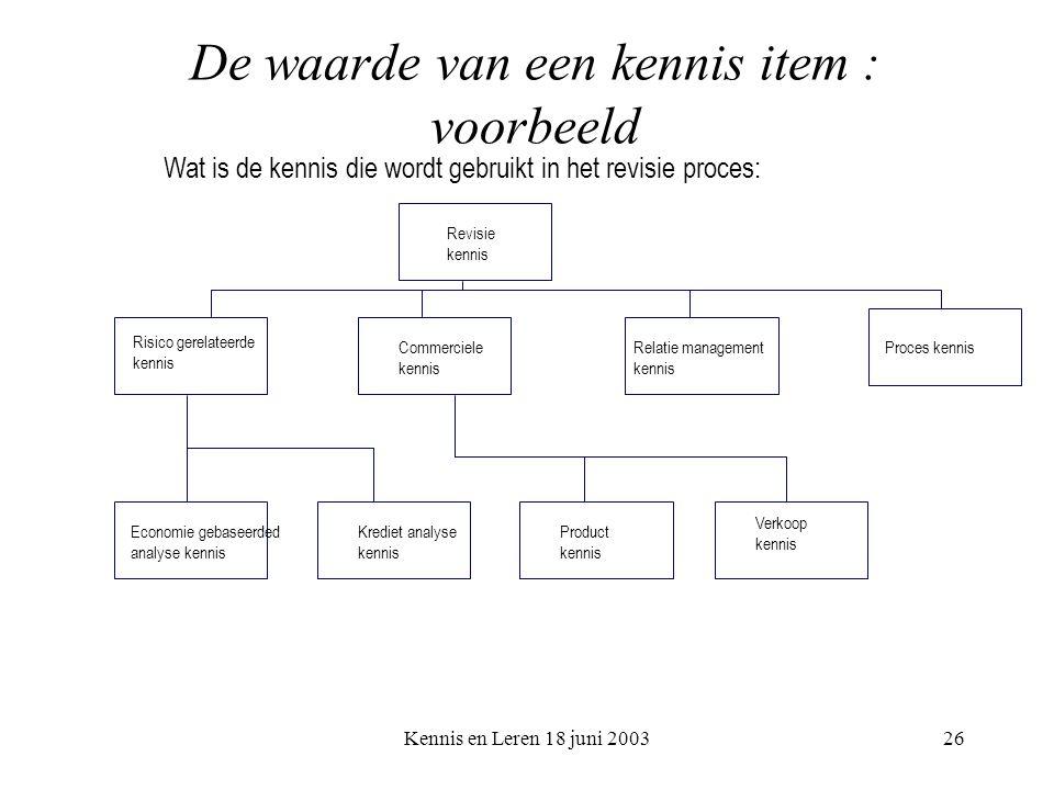 Kennis en Leren 18 juni 200326 De waarde van een kennis item : voorbeeld Wat is de kennis die wordt gebruikt in het revisie proces: Revisie kennis Ris