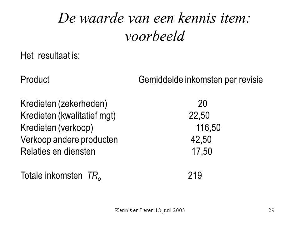 Kennis en Leren 18 juni 200329 De waarde van een kennis item: voorbeeld Het resultaat is: Product Gemiddelde inkomsten per revisie Kredieten (zekerheden) 20 Kredieten (kwalitatief mgt) 22,50 Kredieten (verkoop) 116,50 Verkoop andere producten 42,50 Relaties en diensten 17,50 Totale inkomsten TR o 219