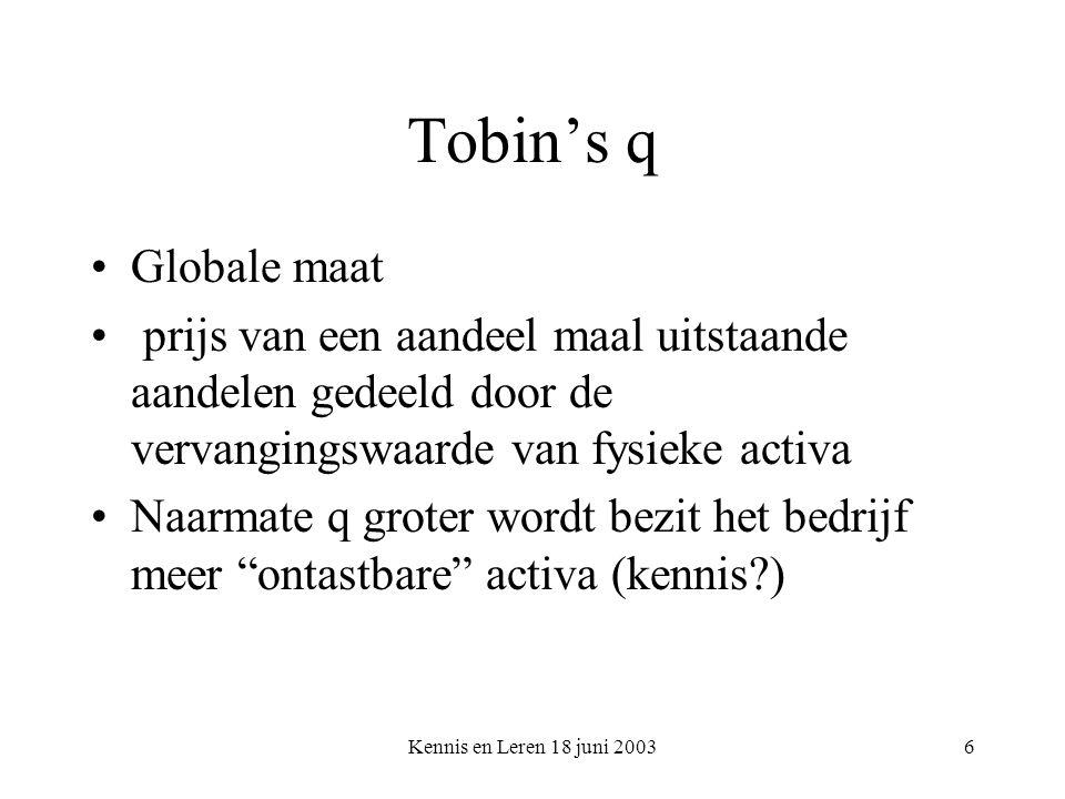Kennis en Leren 18 juni 20036 Tobin's q Globale maat prijs van een aandeel maal uitstaande aandelen gedeeld door de vervangingswaarde van fysieke activa Naarmate q groter wordt bezit het bedrijf meer ontastbare activa (kennis )