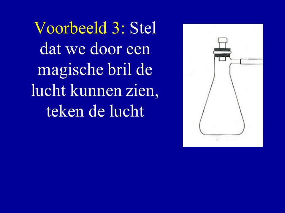 Voorbeeld 3: Stel dat we door een magische bril de lucht kunnen zien, teken de lucht