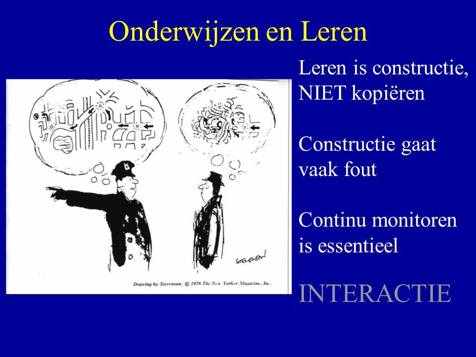 Leren is constructie, NIET kopiëren Constructie gaat vaak fout Continu monitoren is essentieel INTERACTIE